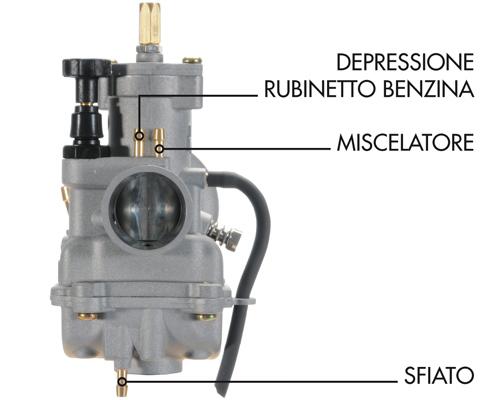 Istruzioni carburatore CP
