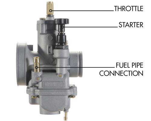 CP carburetor instructions