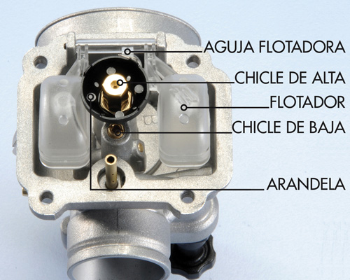 Instrucciones Carburador Cp